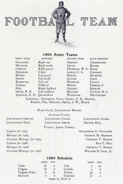 ArmyFB_1905_team-roster-record