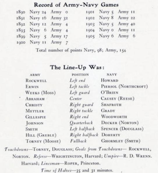ArmyFB_1905_vsNavy_roster-record