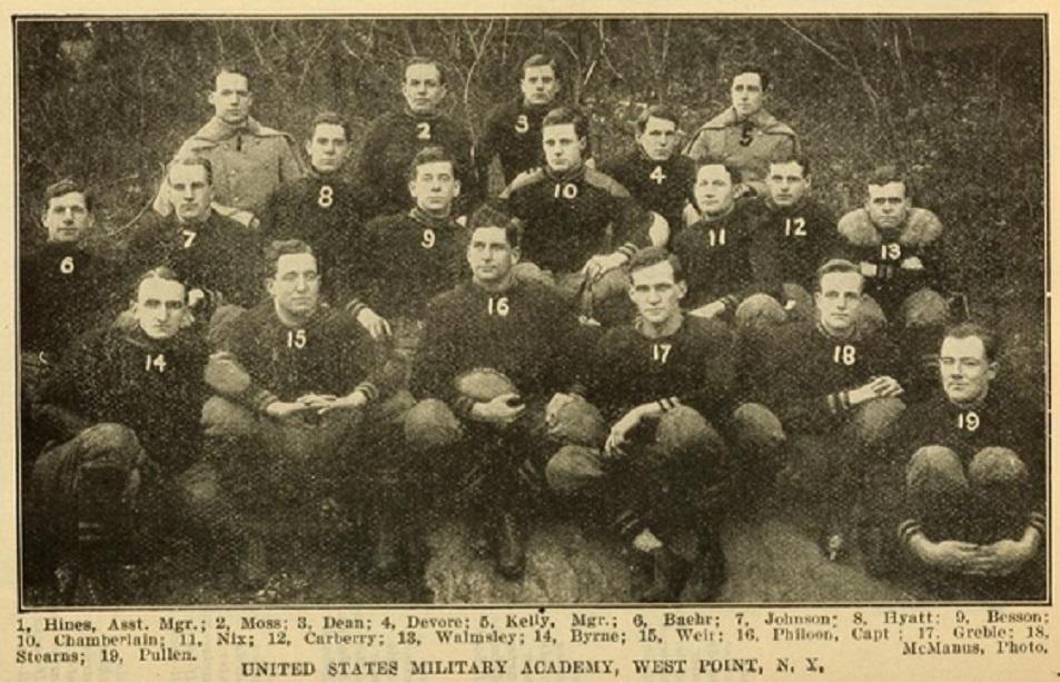 ArmyFB_1908_team_