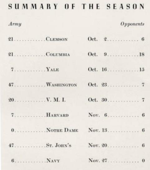 ArmyFB_1937_record