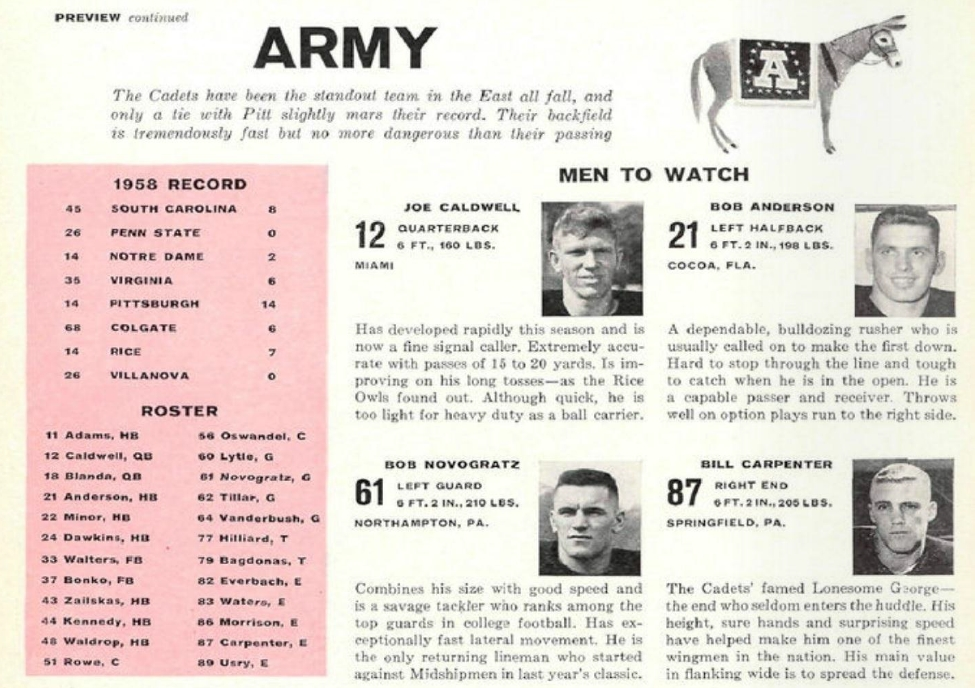 ArmyFB_1958_vsNavy_Players_SI_Nov241958