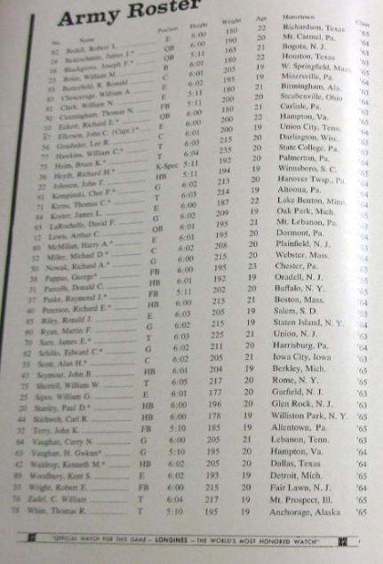 ArmyFB_1962_roster_FootballProgram
