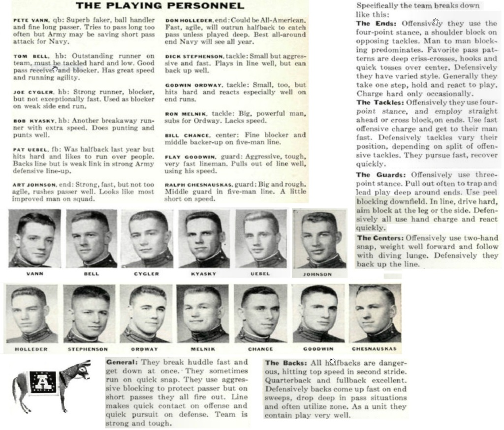 ArmyFB_1954_vsNavy_Players_SI_Nov221954