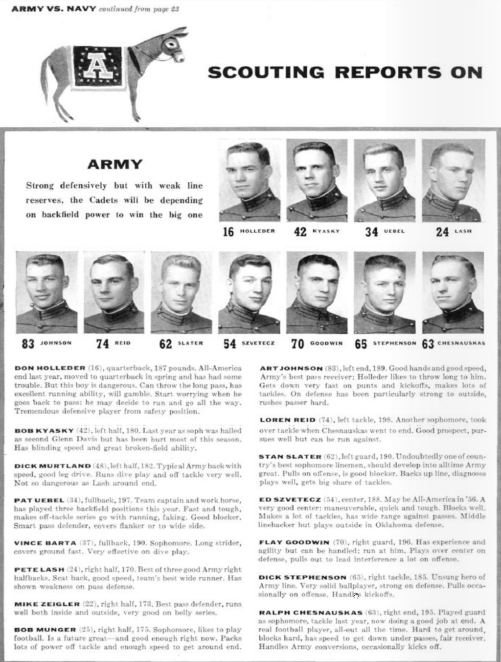 ArmyFB_1955_vsNavy_Players_SI_Nov281955
