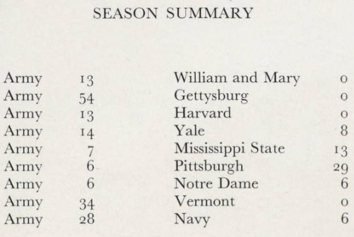 ArmyFB_1935_record