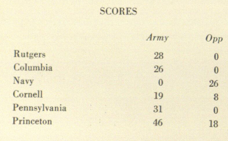 1959-150scores