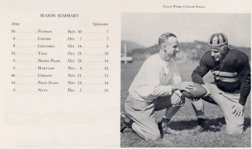ArmyFB_1939_record_CoachWood_Stella-Captain