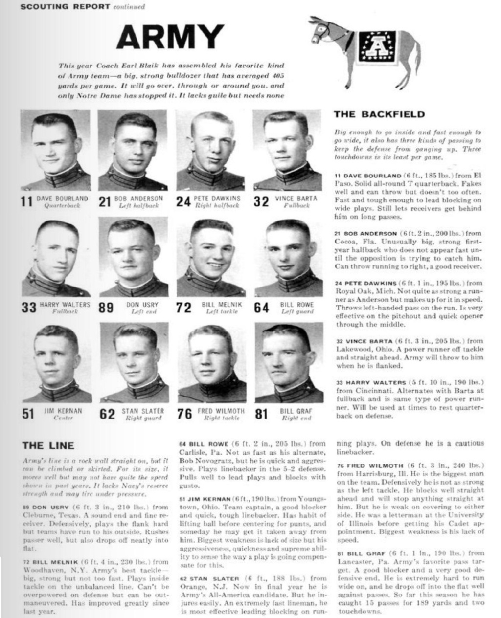 ArmyFB_1957_vsNavy_Players_SI_Dec21957