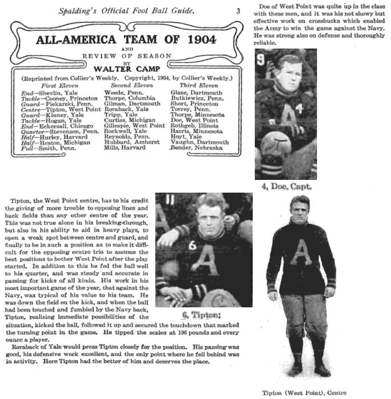 ArmyFB_1904_Doe-Capt_Tipton_