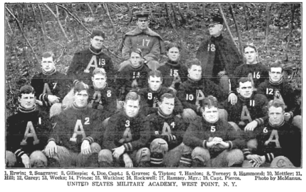 ArmyFB_1904_team_