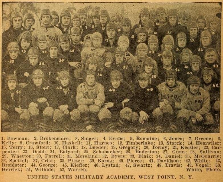 ArmyFB_1919_team_