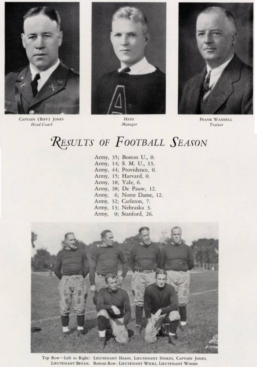 ArmyFB_1928_coaches-record