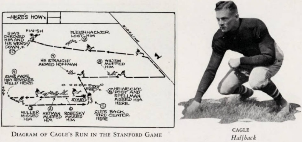 ArmyFB_1928_vsStanford_Cagle-run