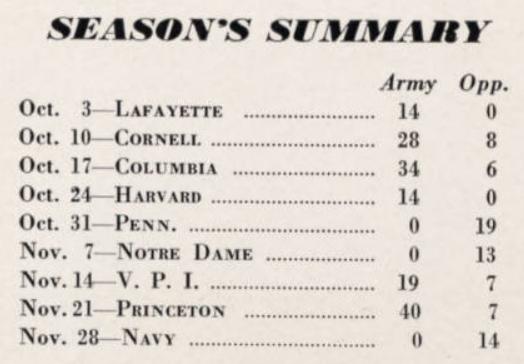 ArmyFB_1942_record