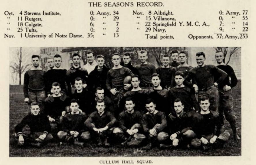 ArmyFB_1913_record-CullumHallSquad-B-team
