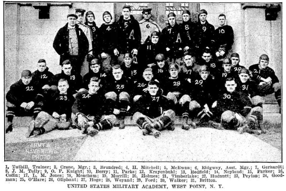 ArmyFB_1915_team_