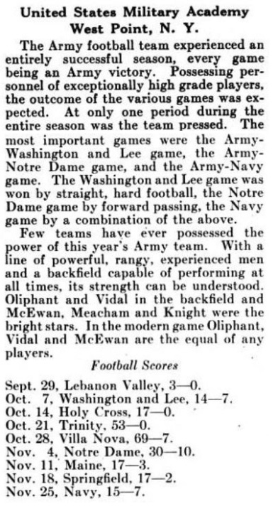 ArmyFB_1916_team-summary_IntercollegiateAthleticCalendar_Volume1