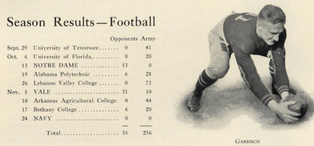 ArmyFB_1923_record-Garbisch-Captain