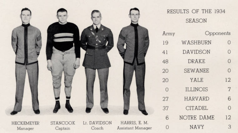 ArmyFB_1934_record-CoachDavidson-Stancook-Captain