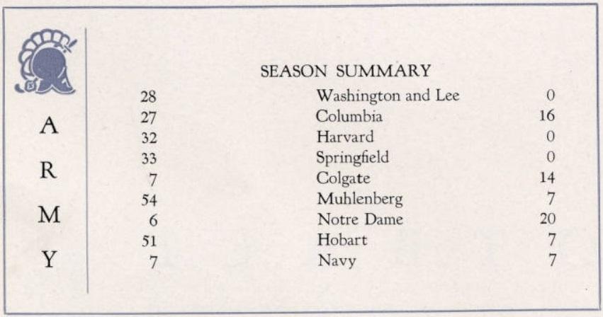 ArmyFB_1936_record