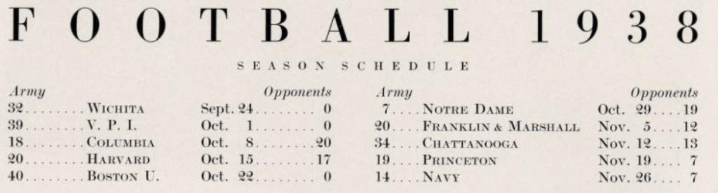 ArmyFB_1938_record