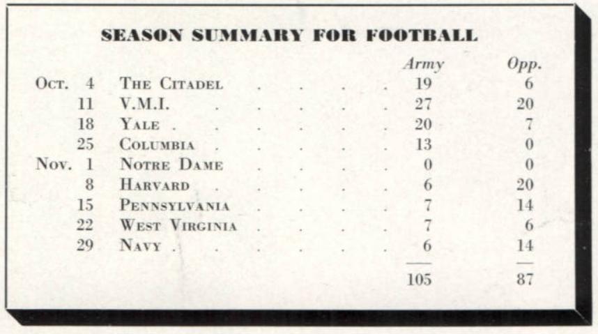 ArmyFB_1941_record