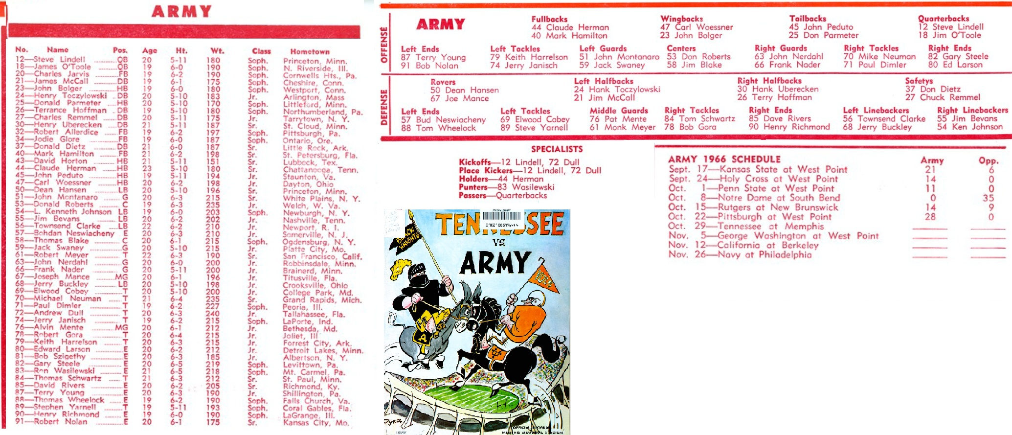 armyfb_1966_vstenn_program2