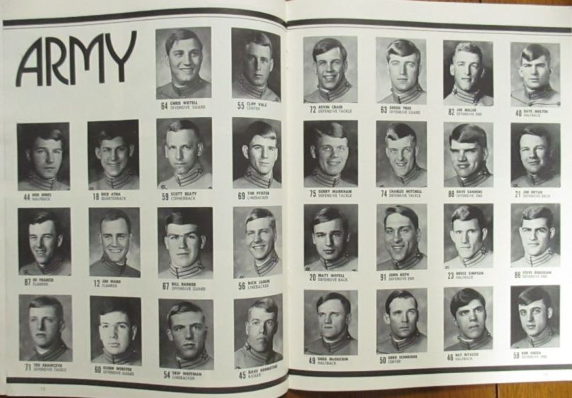 ArmyFB_1971_players1_ArmyFootballProgram