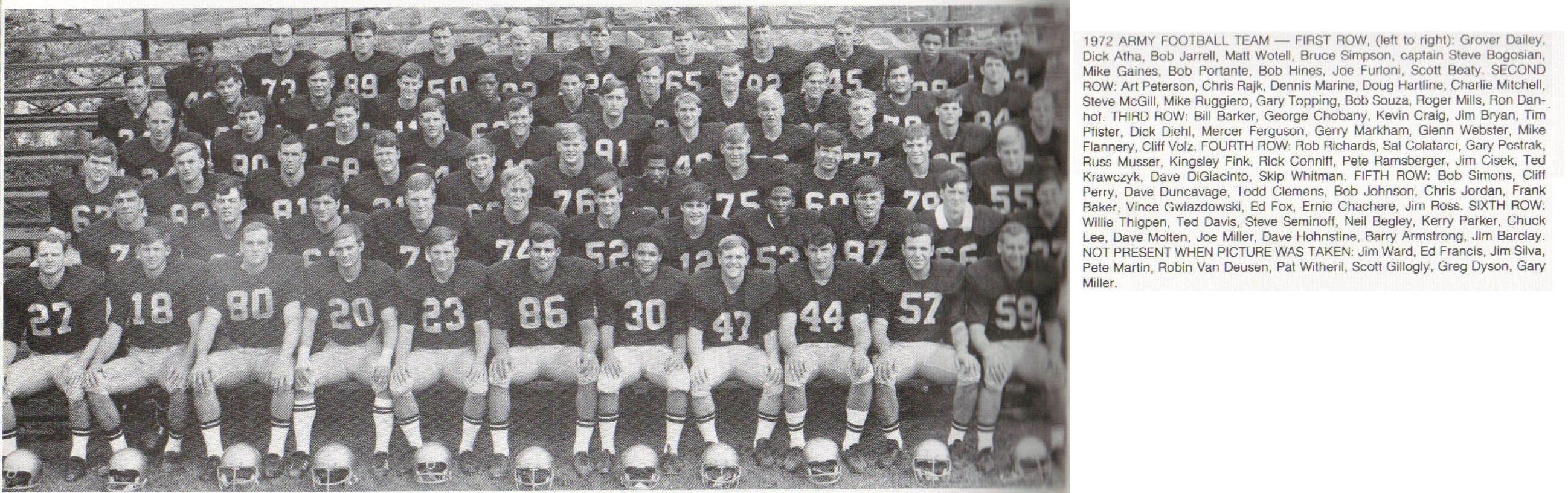 armyfb_1972_team