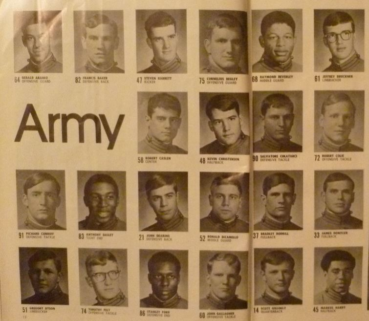 armyfb_1974_players1_tulanefootballprogram