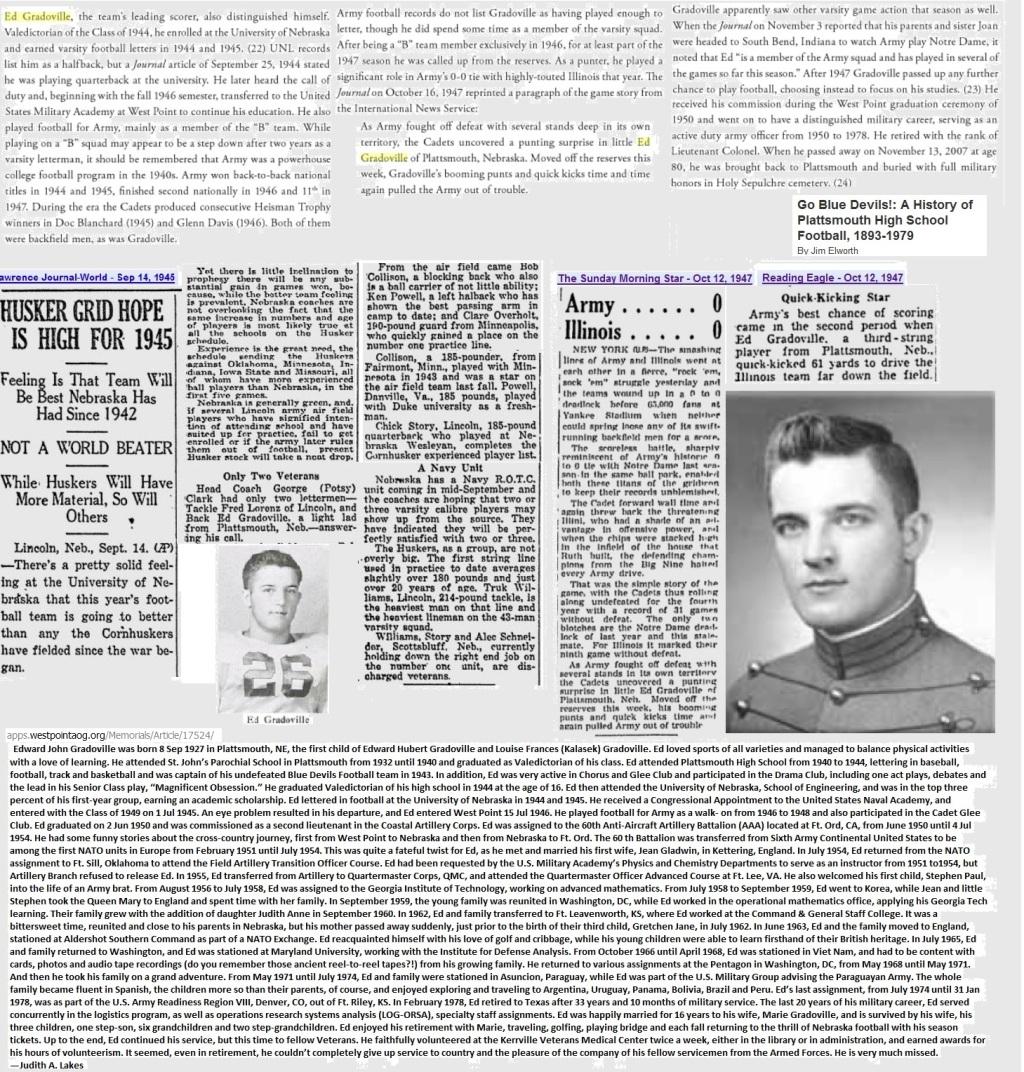 EdGradoville_NebraskaFB-1944-45_ArmyFB-1946-48