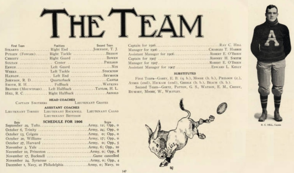 ArmyFB_1906_team-roster-record