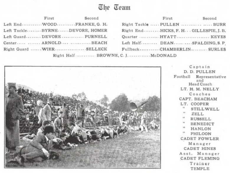 ArmyFB_1909_team-roster