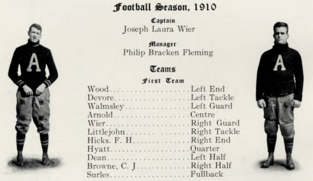 ArmyFB_1910_first-team-roster