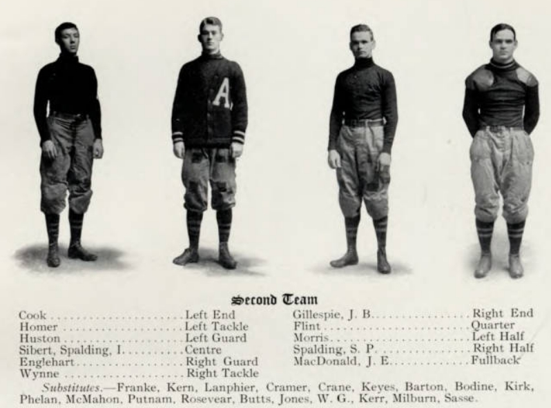 ArmyFB_1910_second-team-roster
