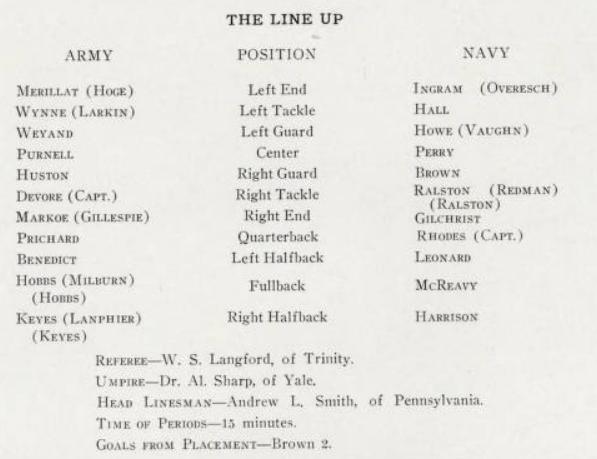 ArmyFB_1912_vsNavy_lineups