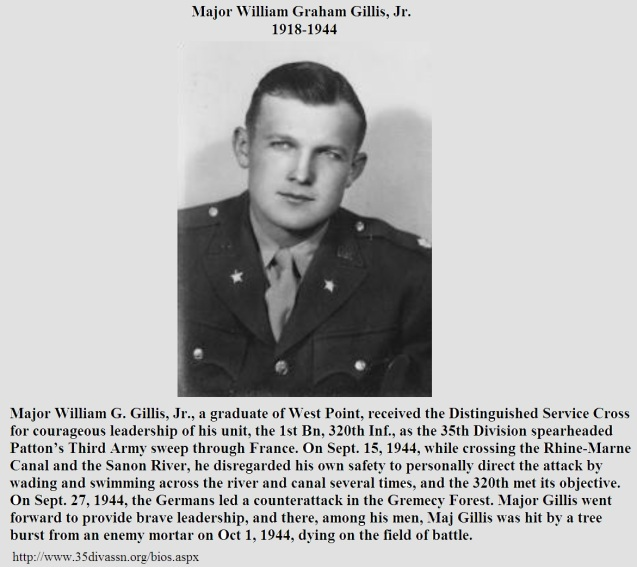 ArmyFB_1941_WilliamGGillis_35thDiv