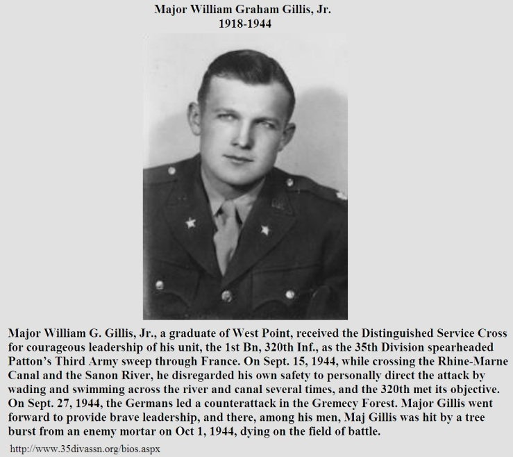 ArmyFB_1941_WilliamGGillis_35thDiv