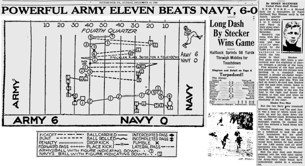 ArmyFB_1930_vsNavy_Diagram-Stecker-run_PittsburghPress_Dec131931