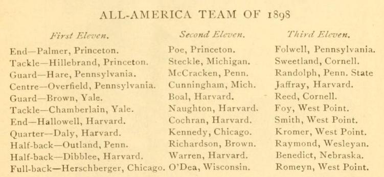 ArmyFB_1898_All-Americans__