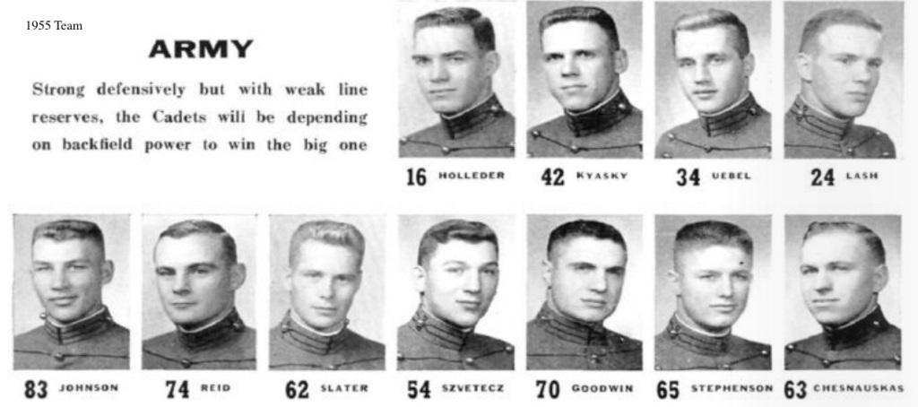 Army 55 Team